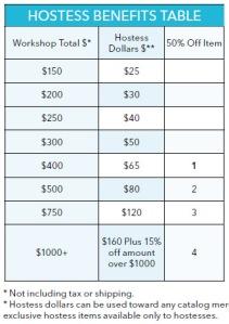 Hostess Benefits