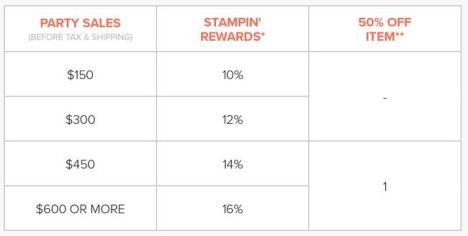 hostess_rewards